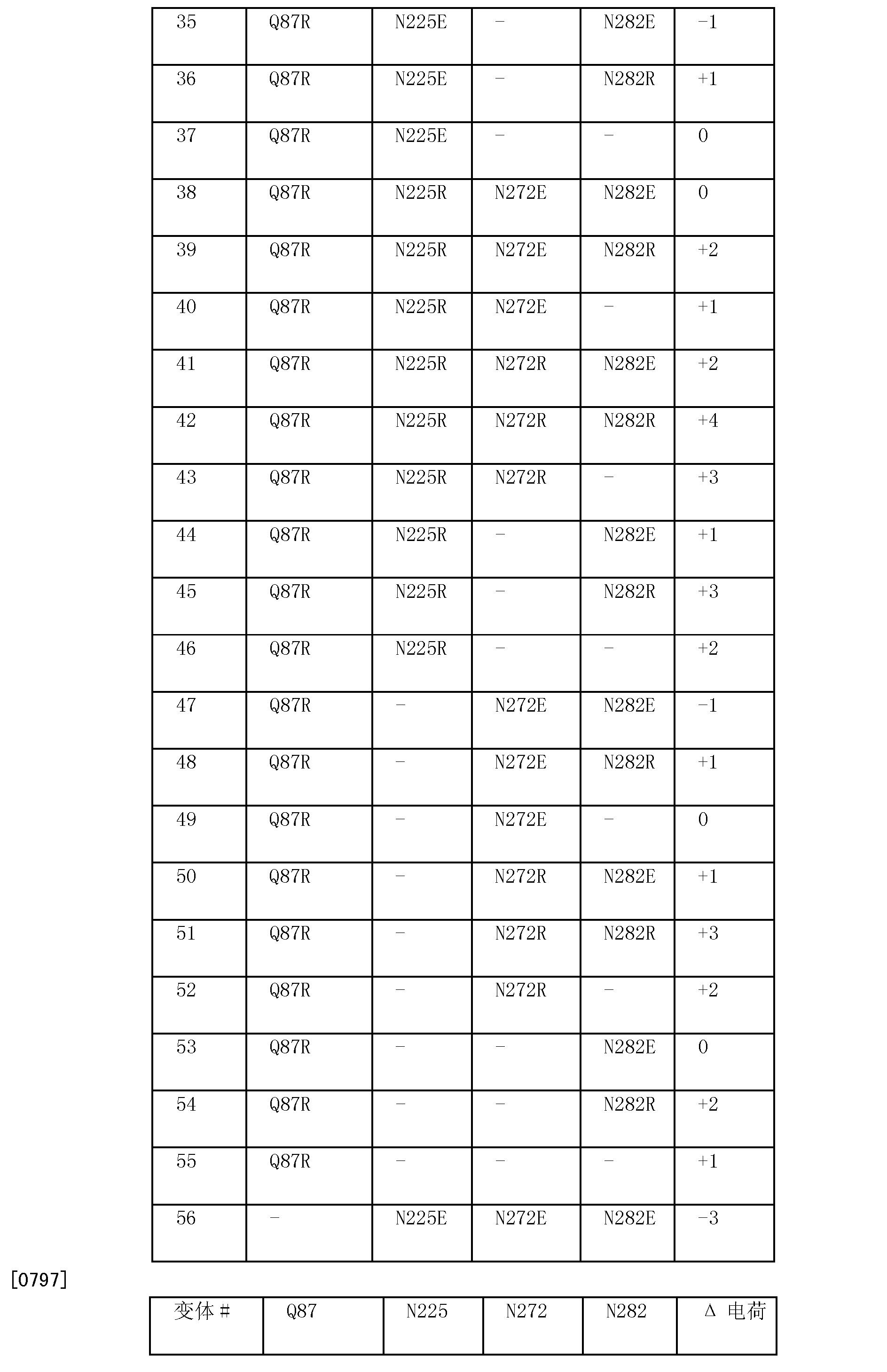 Figure CN101970634BD00601