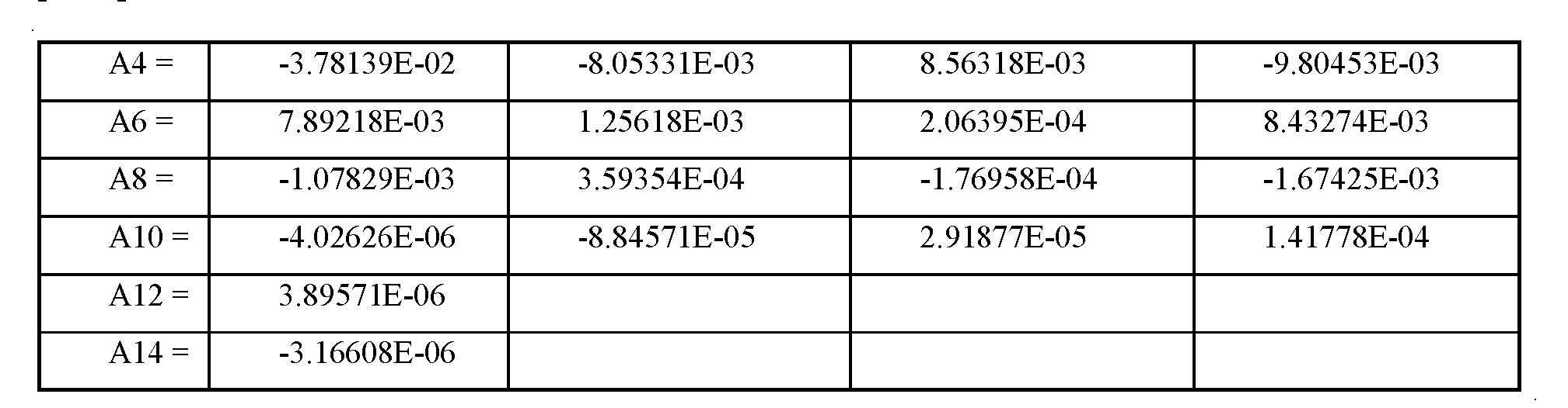 Figure CN102809803BD00131