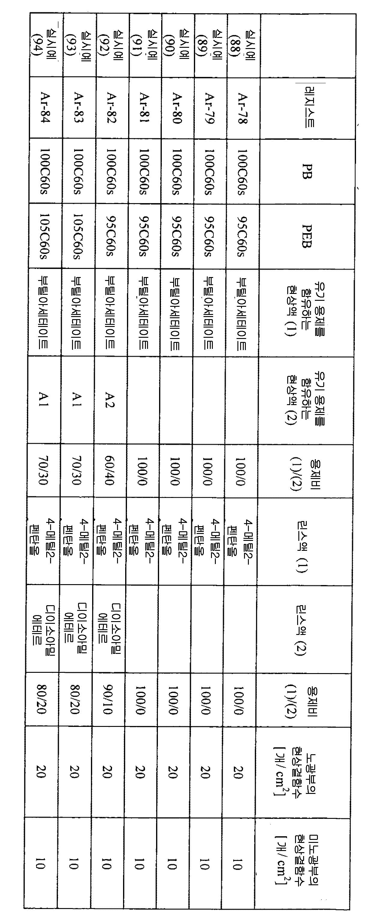 Figure 112011039817284-pct00124