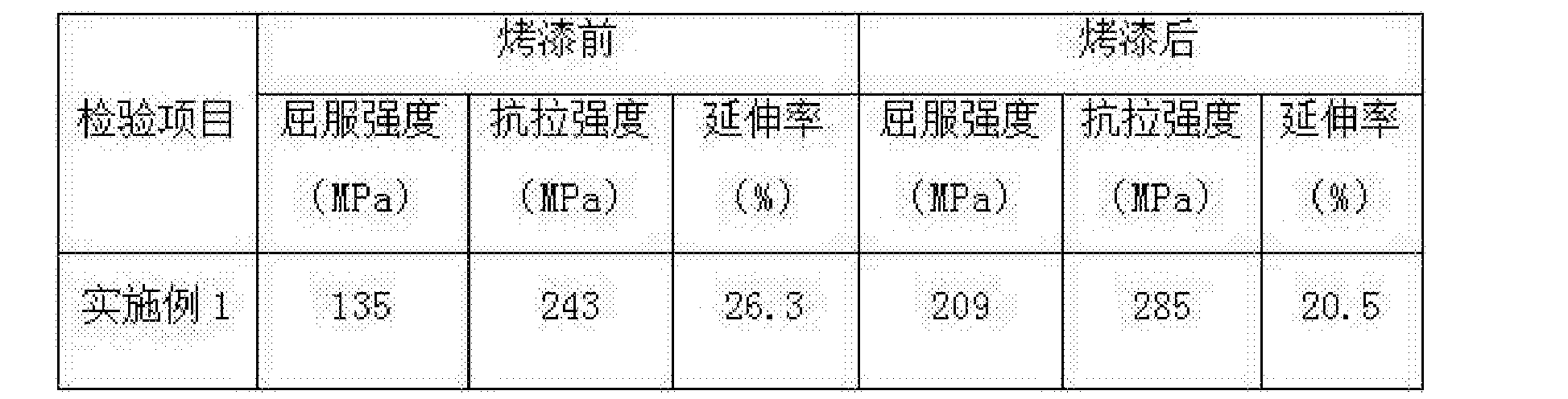 Figure CN106917016AD00071