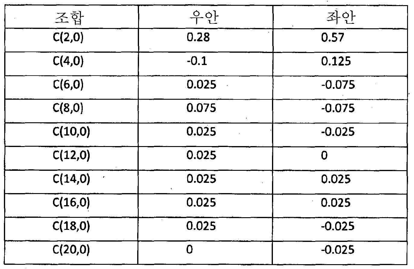 Figure 112014105016158-pct00015