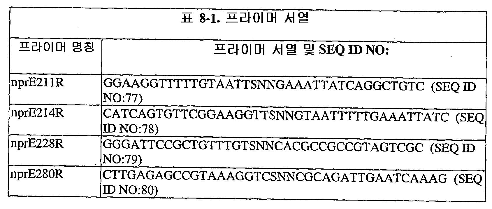Figure 112008026135616-PCT00019