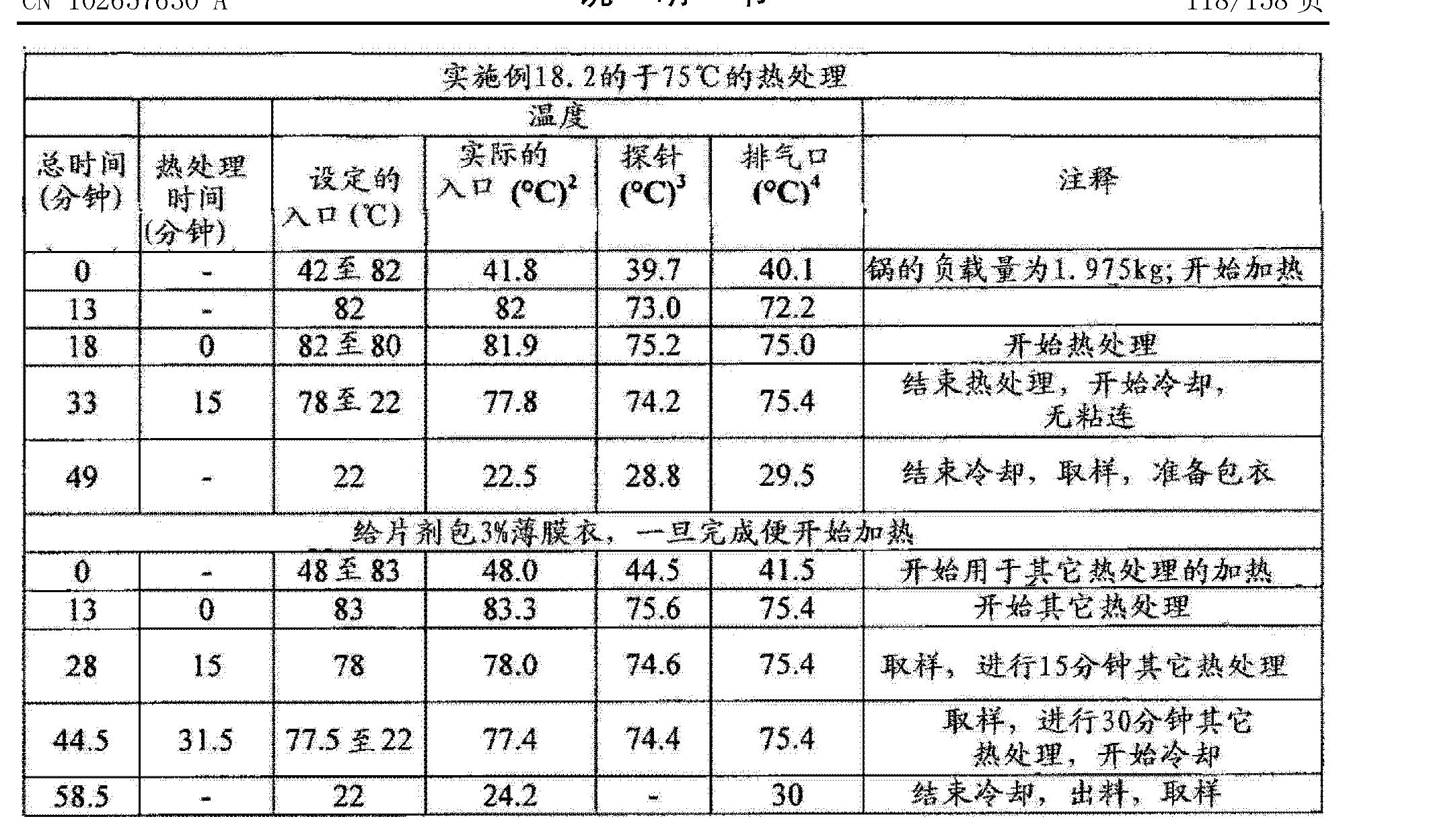 Figure CN102657630AD01221