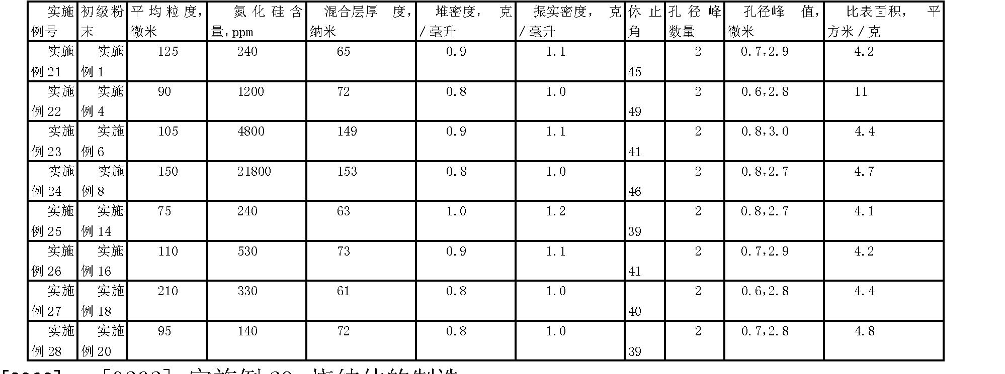 Figure CN1879181BD00251