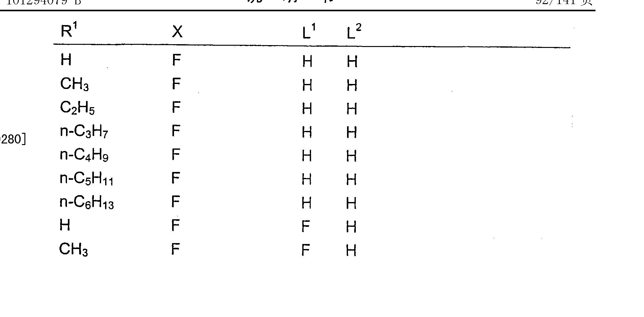 Figure CN101294079BD01061