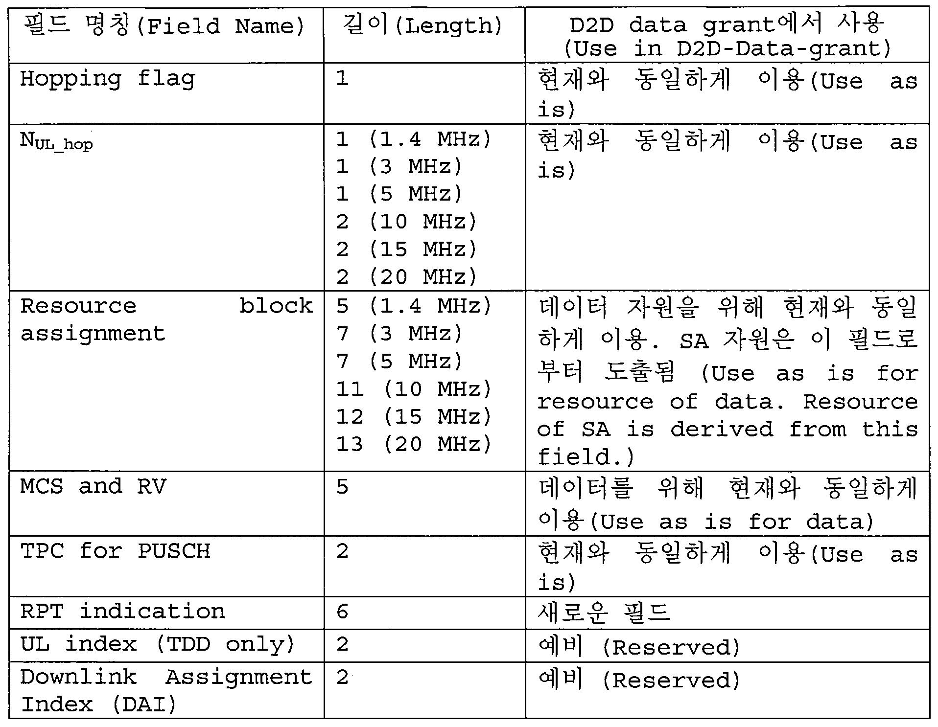 Figure 112016106090041-pct00040