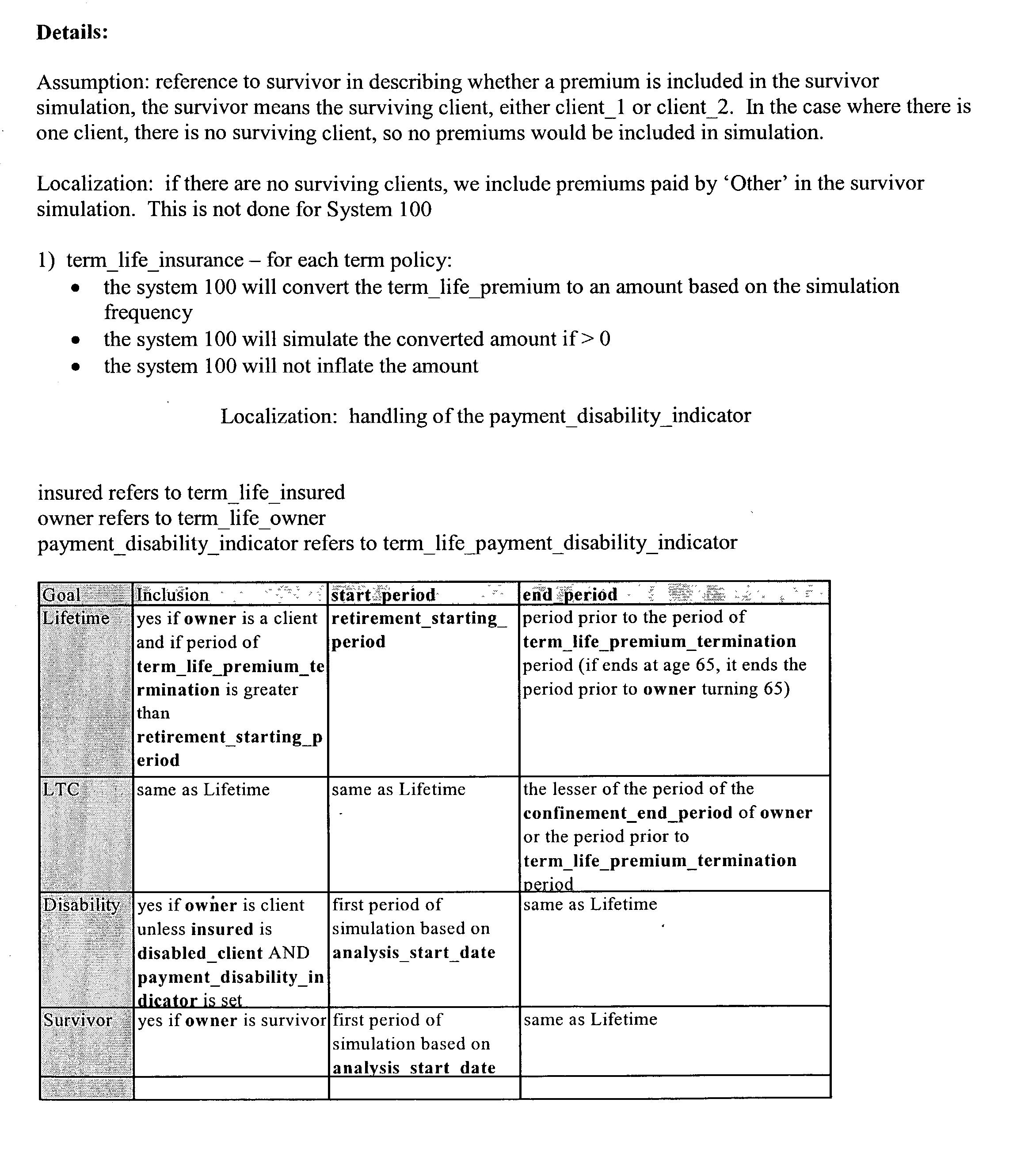 Figure US20030028466A1-20030206-P00073