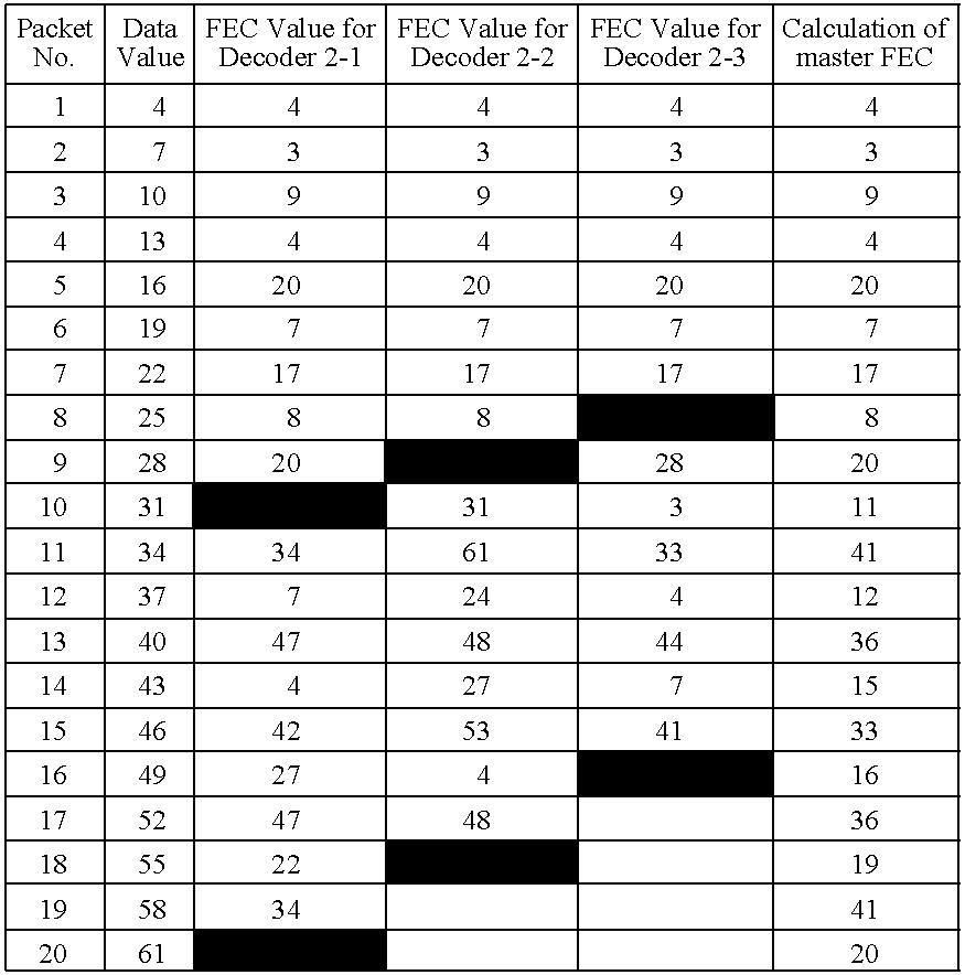 Figure US07320099-20080115-C00001