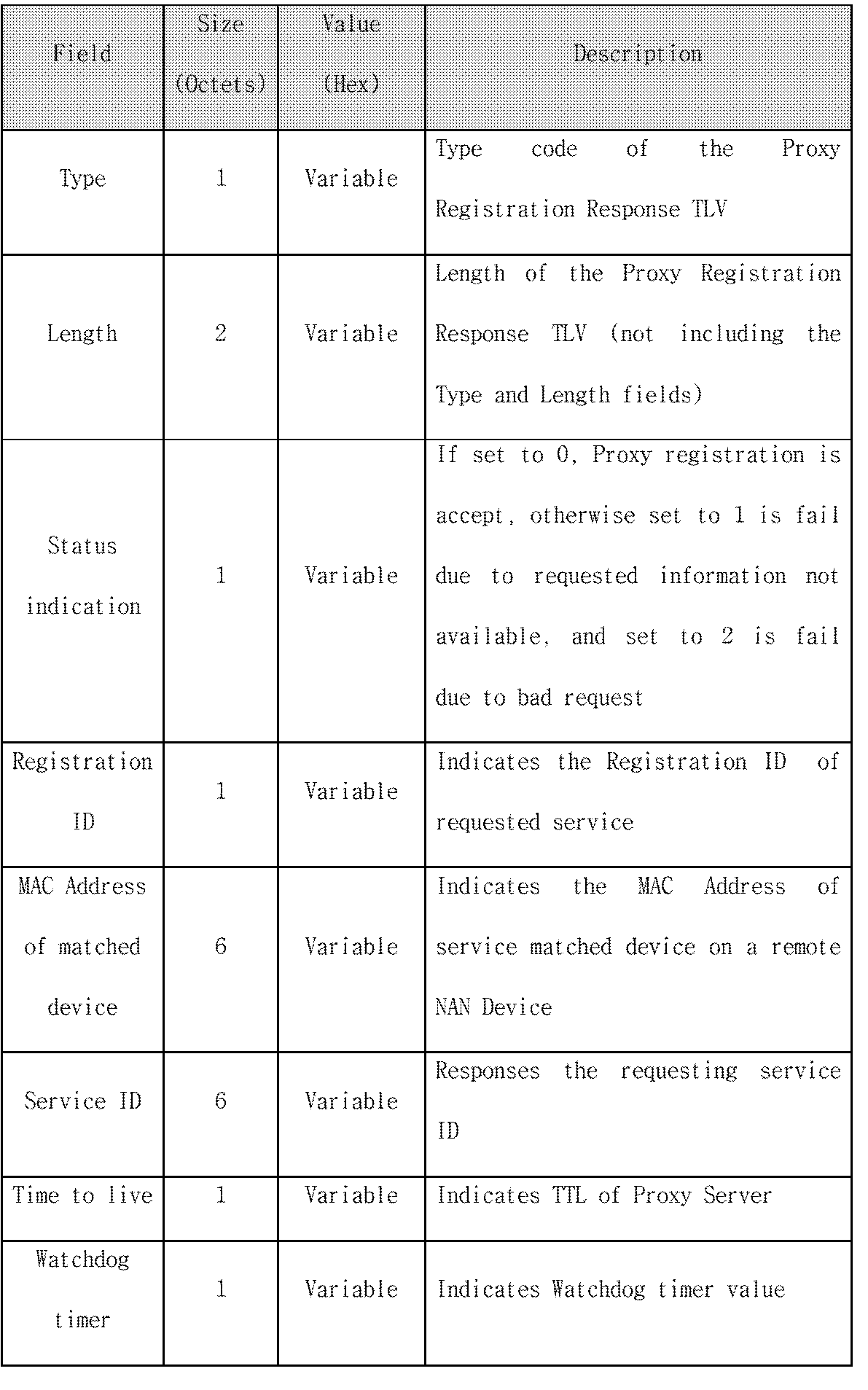 Figure PCTKR2016005689-appb-I000013