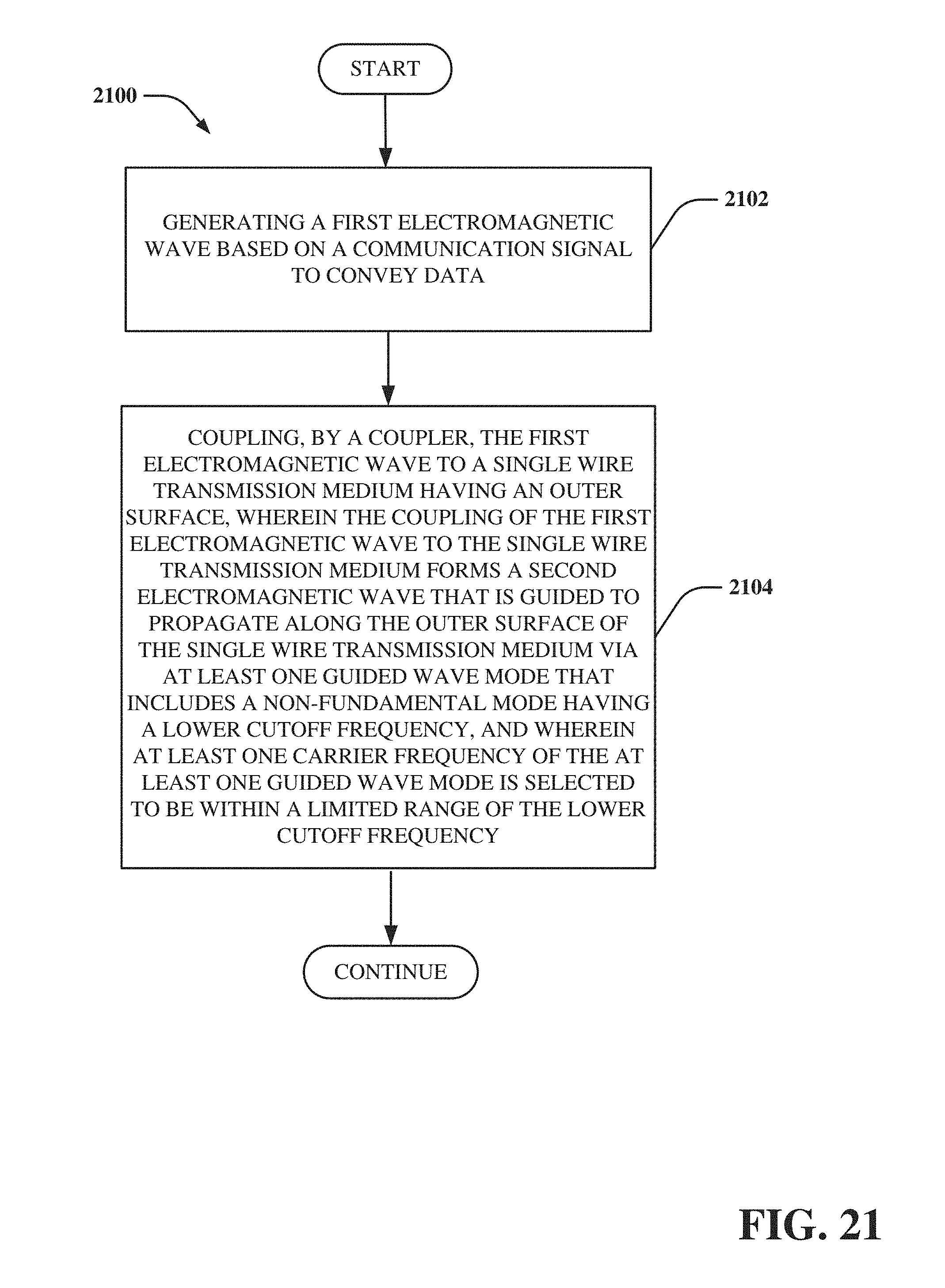 US9954286B2 - Guided-wave transmission device with non-fundamental