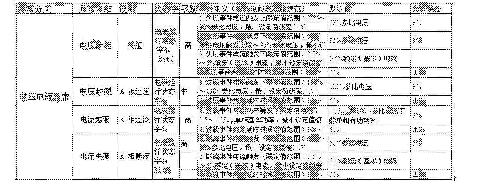 Figure CN105548945AD00085