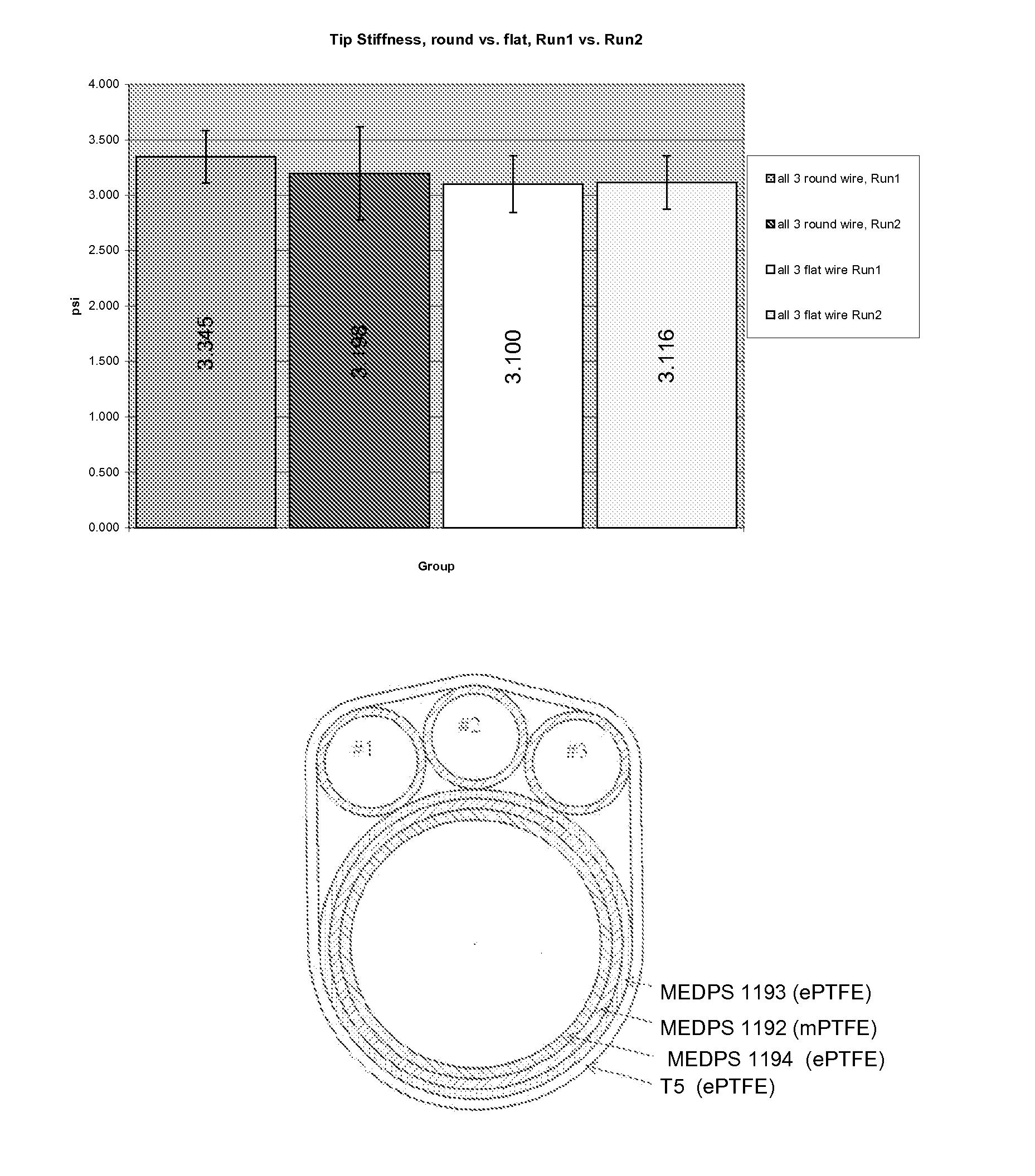 Figure US20070276458A1-20071129-P00007
