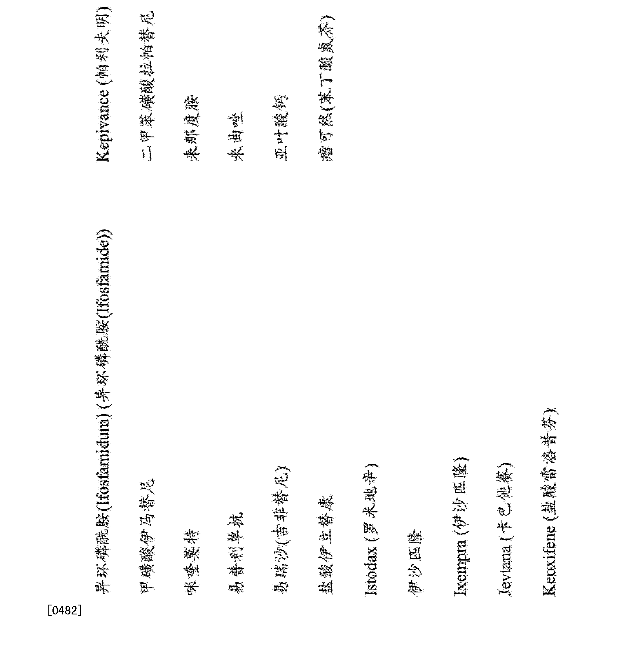 Figure CN103857387AD00951