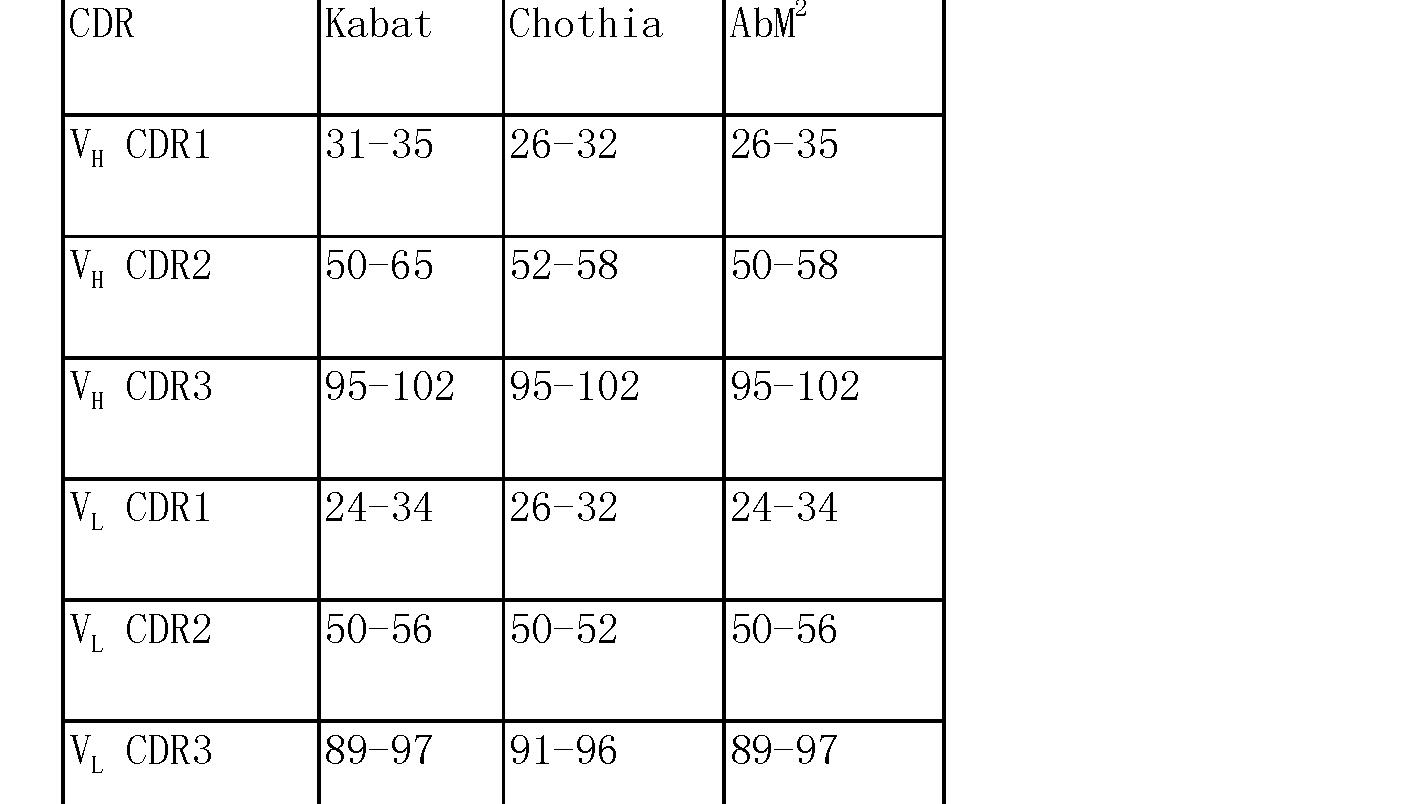 Figure CN103748114AD00201