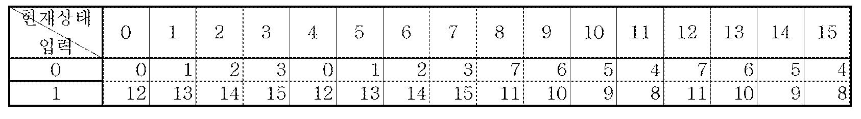 Figure 112005051695892-pat00074