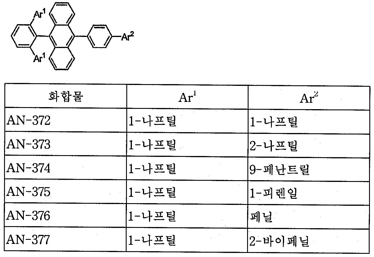 Figure 112006030372375-pct00029