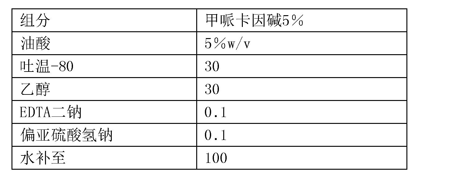 Figure CN103491778BD00963