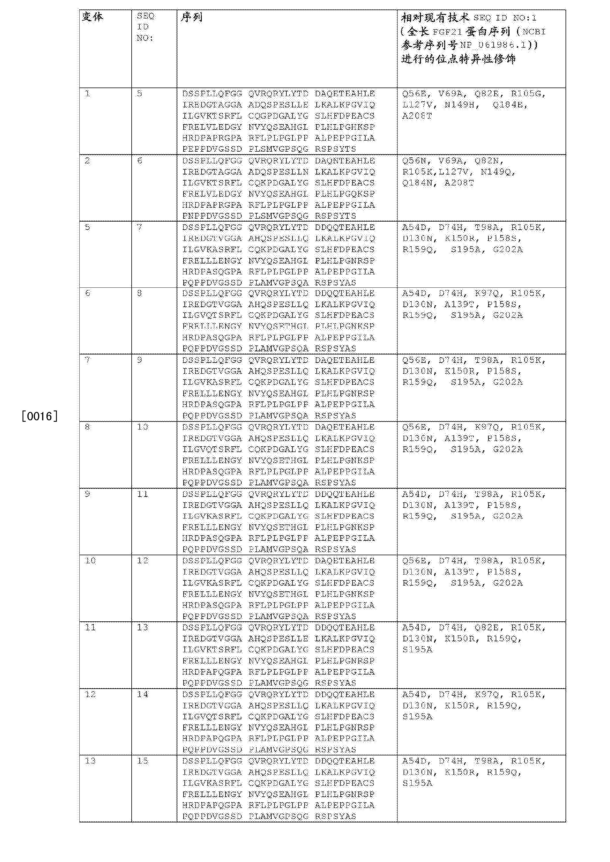 Figure CN103328502BD00051
