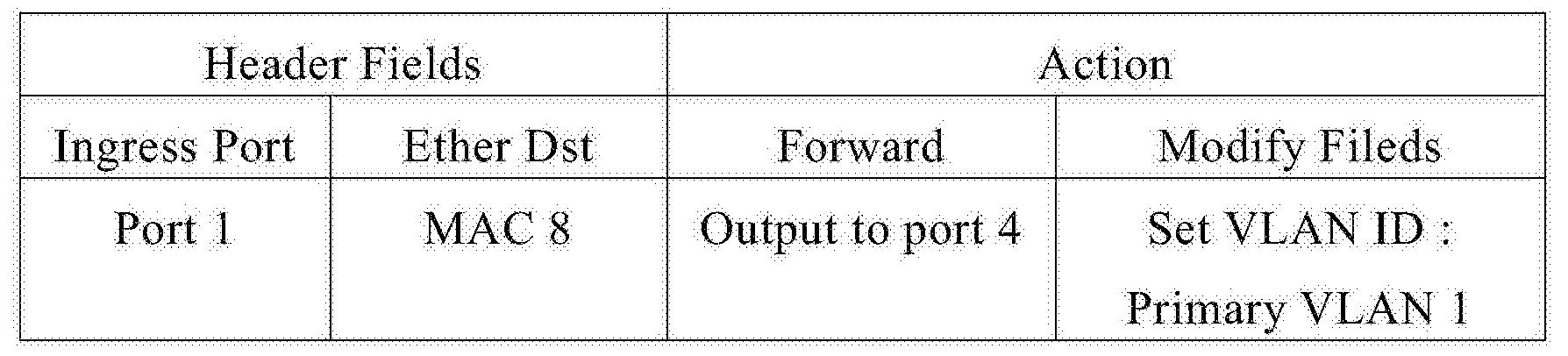Figure CN104022960BD00111