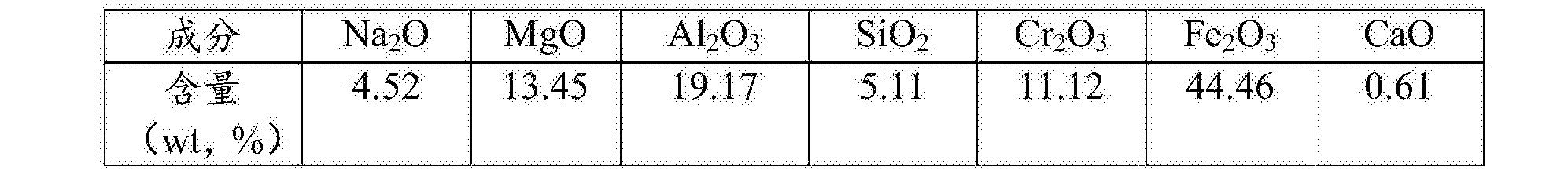 Figure CN106564916BD00053