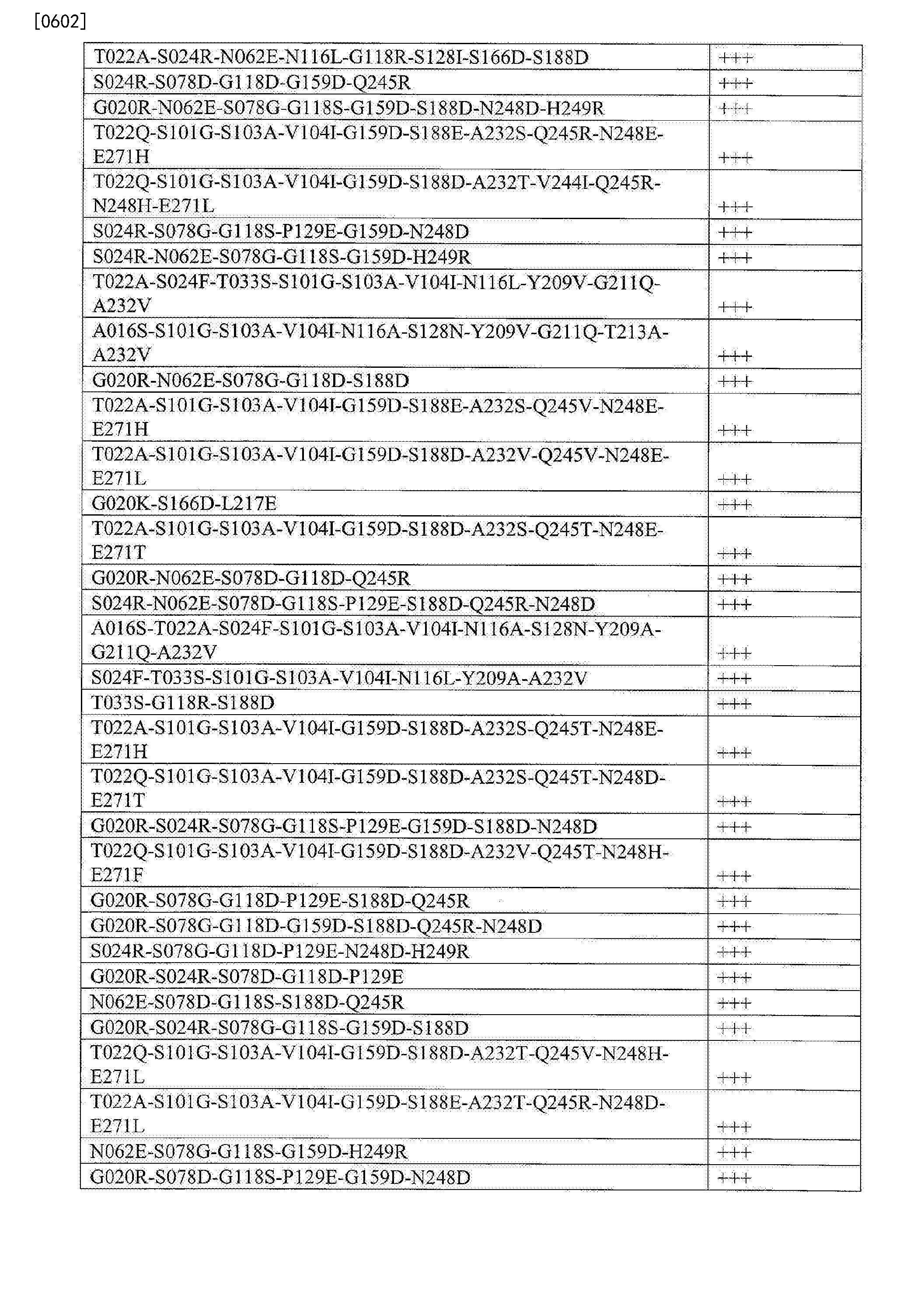 Figure CN103764823BD02041