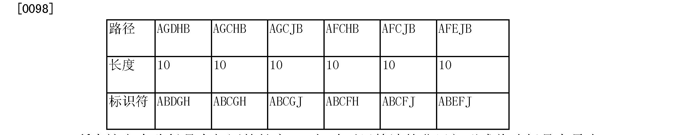 Figure CN103973566AD00192