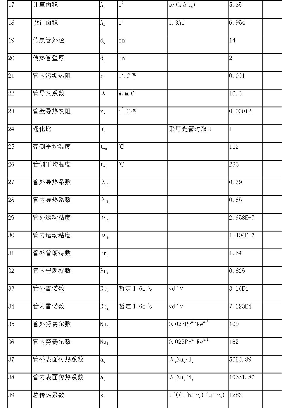 Figure CN105129913AD00061
