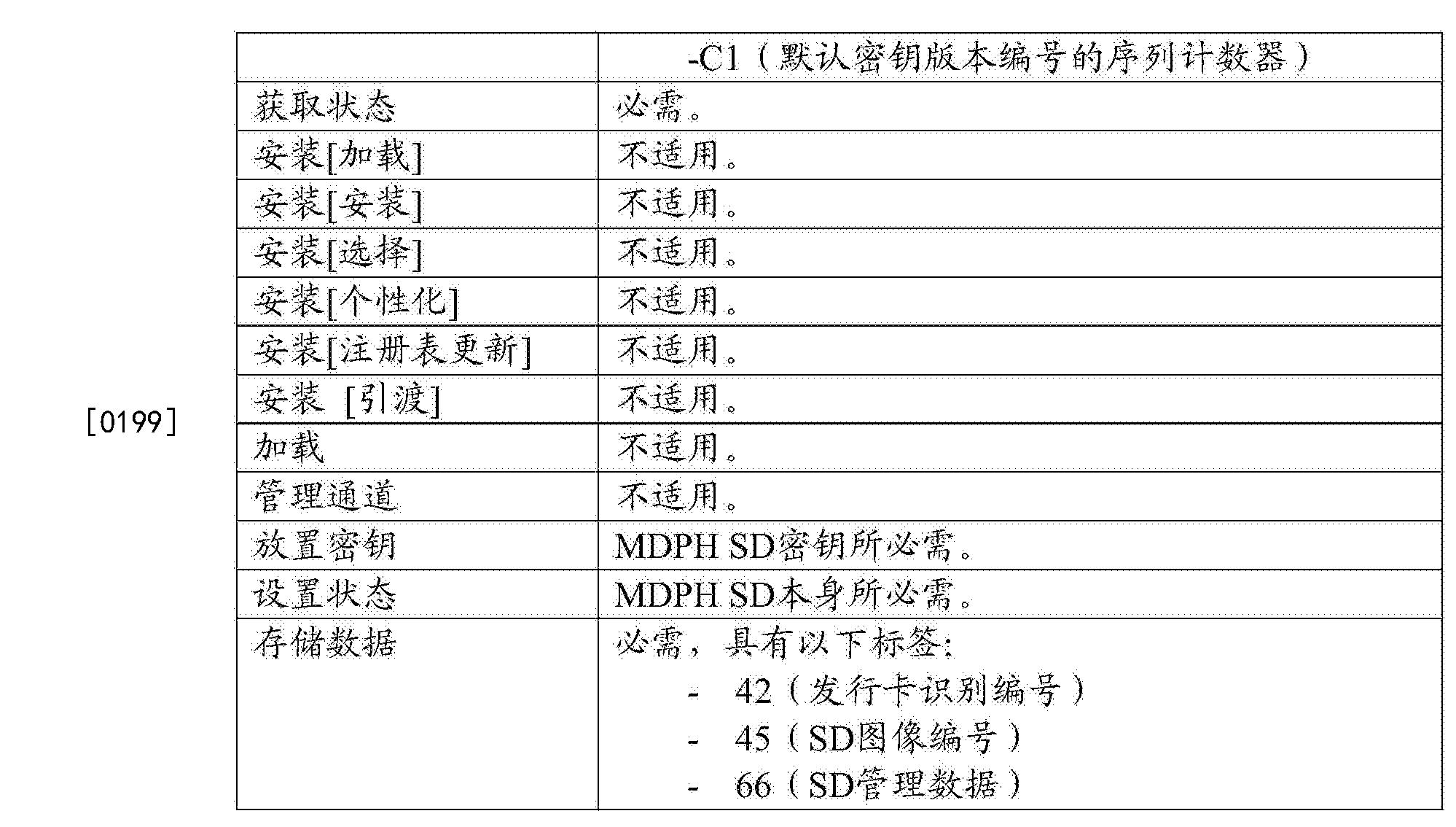 Figure CN104025507BD00261