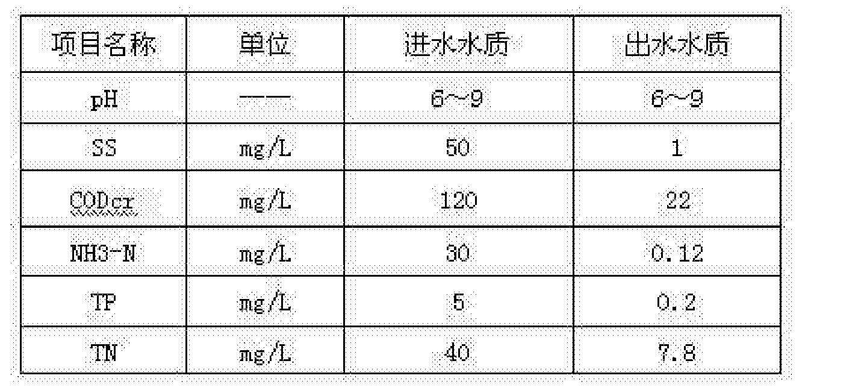 Figure CN108101218AD00071