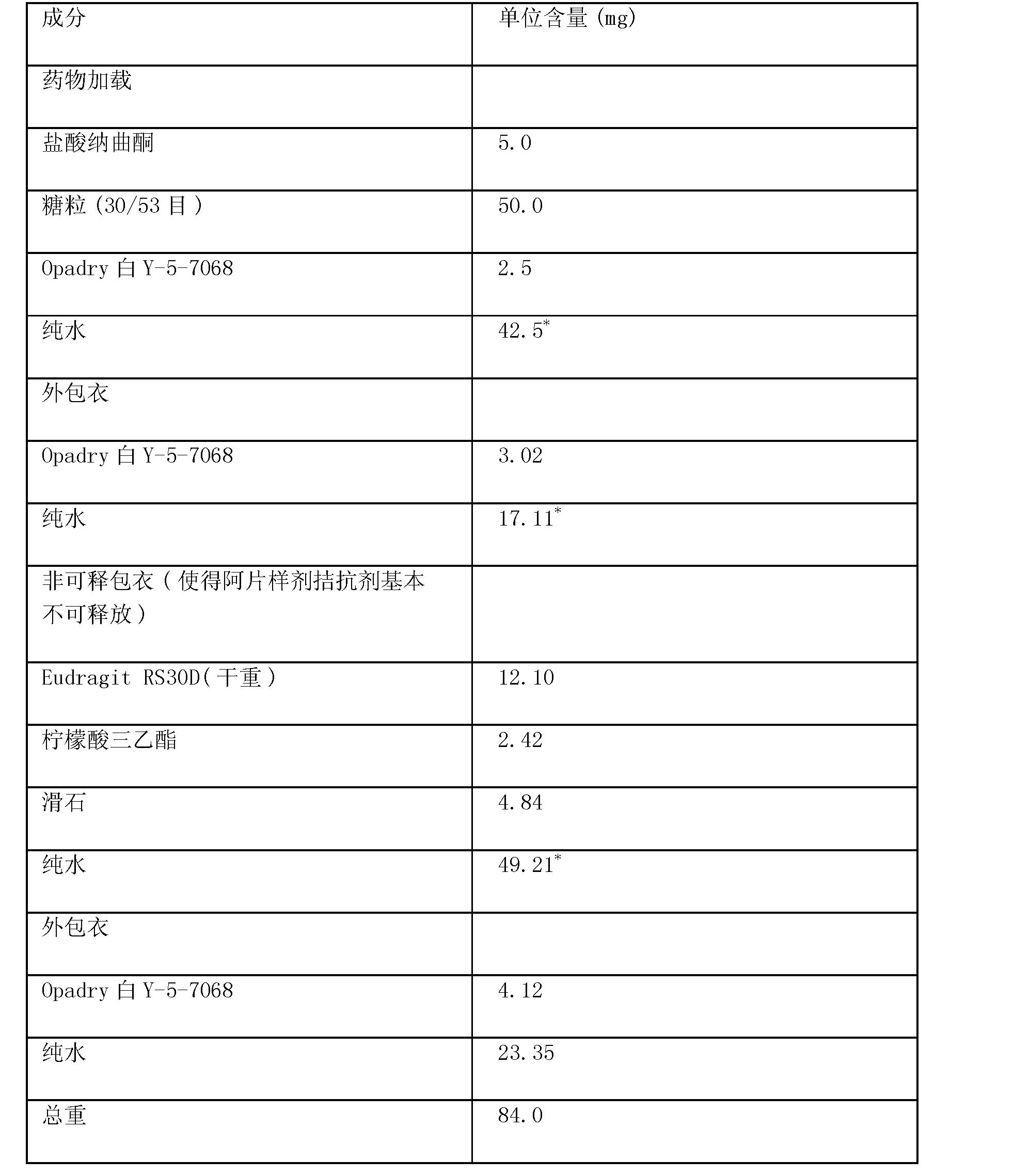 Figure CN101703777BD00271