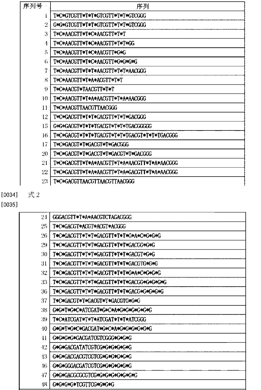 Figure CN104684923AD00101