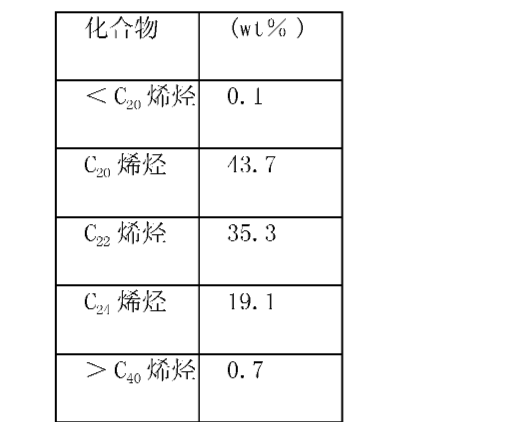 Figure CN101970388AD00321