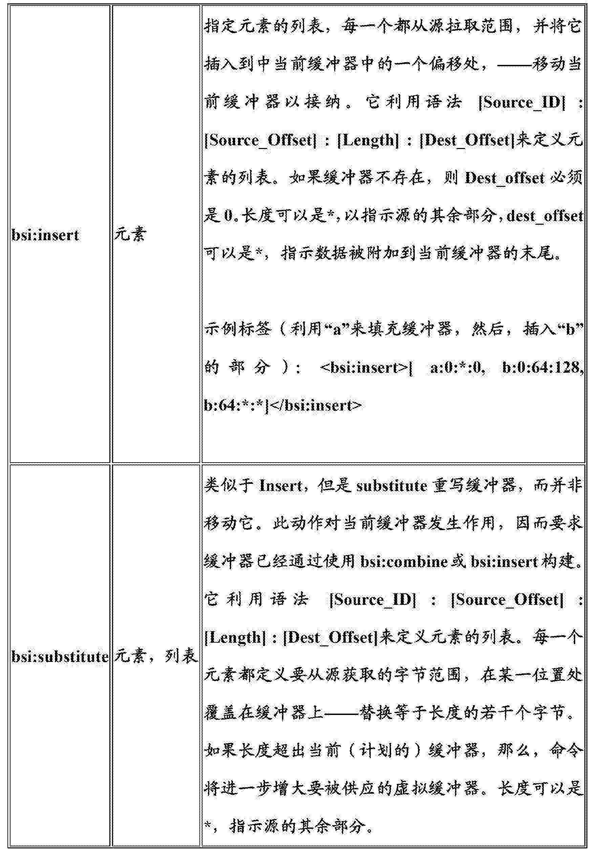 Figure CN103392344BD00241