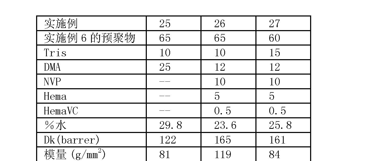 Figure CN101094879BD00153