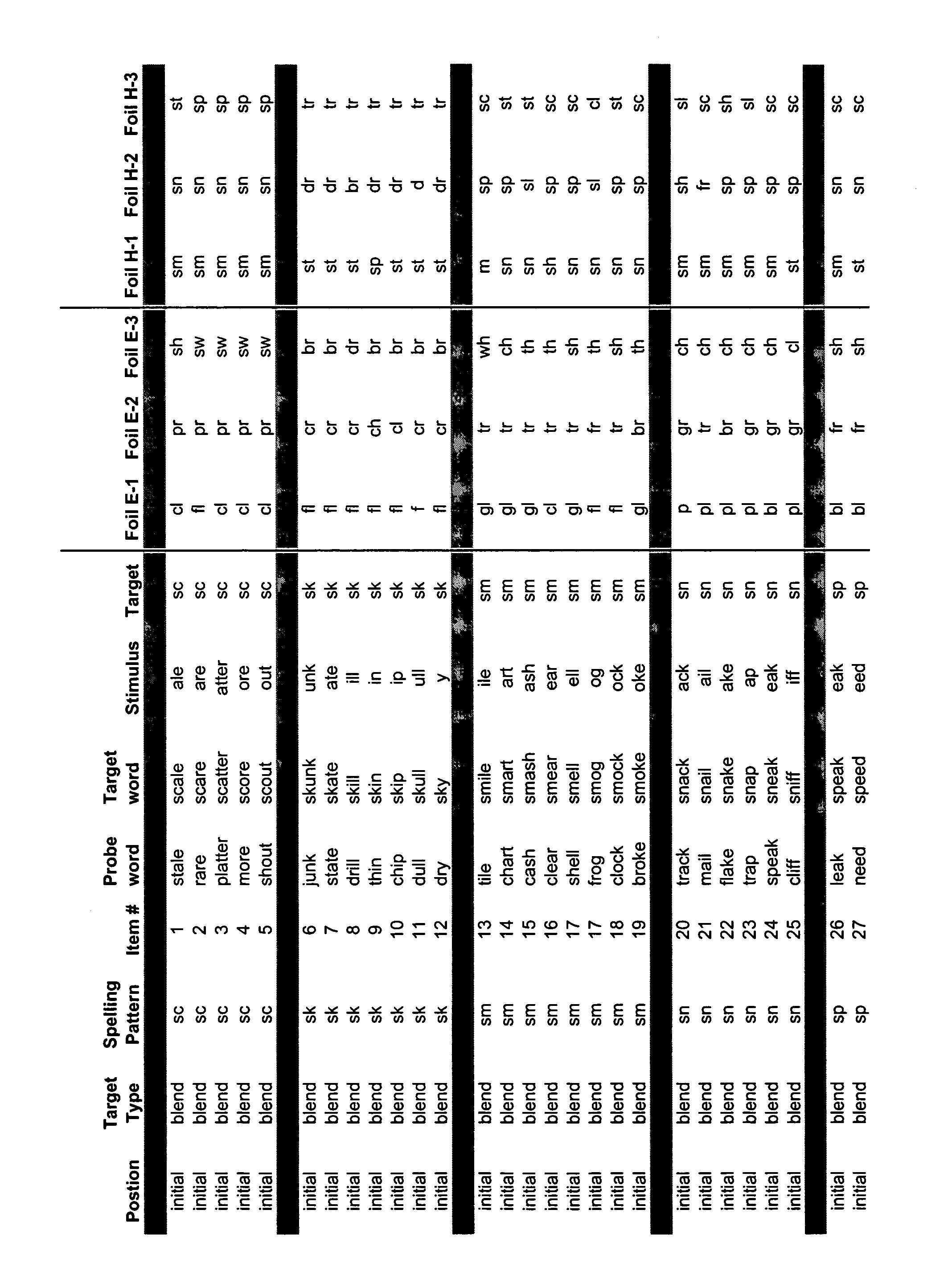 Figure US20050153263A1-20050714-P00052