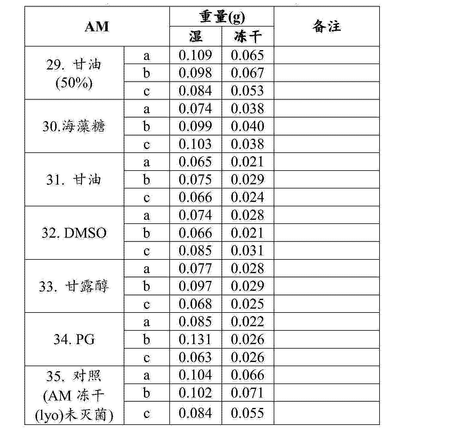Figure CN103874762AD00491