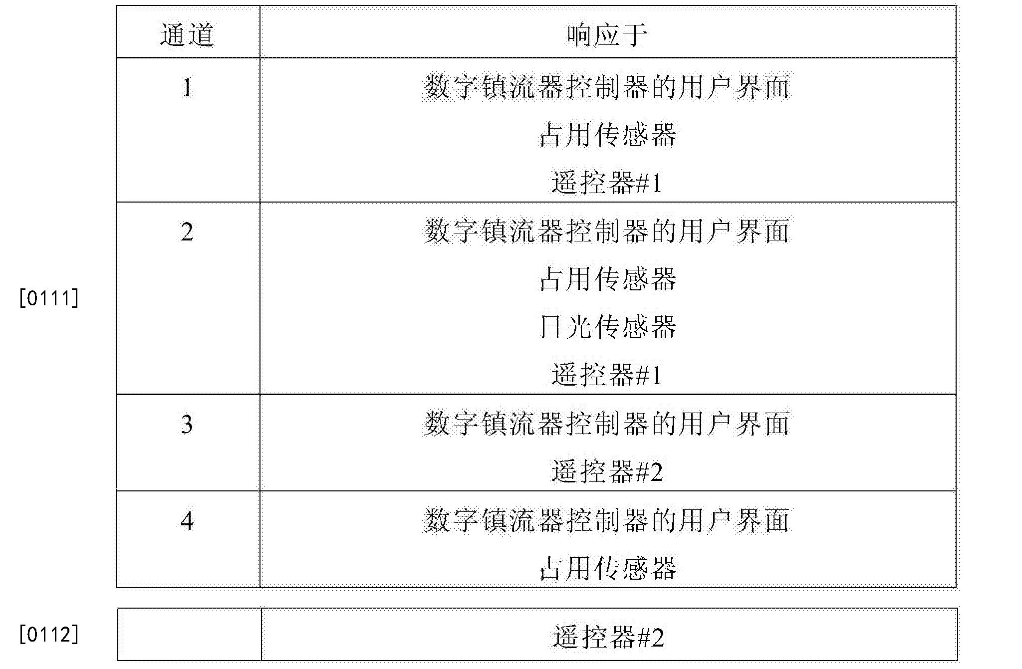 Figure CN108401315AD00181