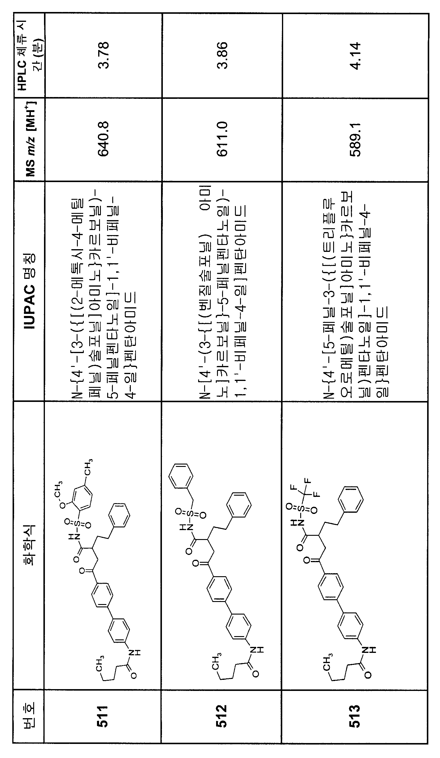 Figure 112007082249387-PCT00310