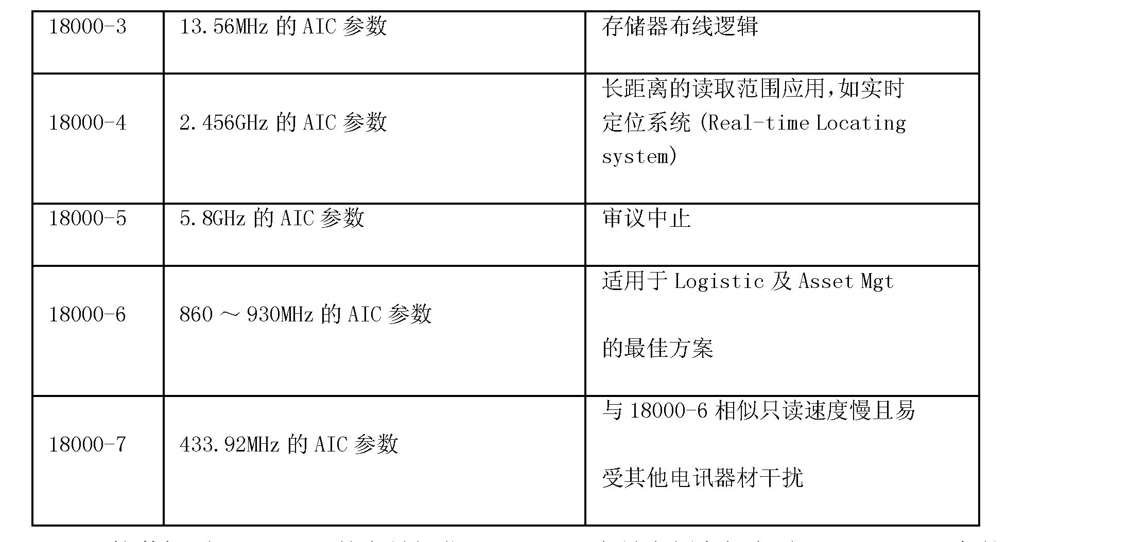 Figure CN102024172BD00061