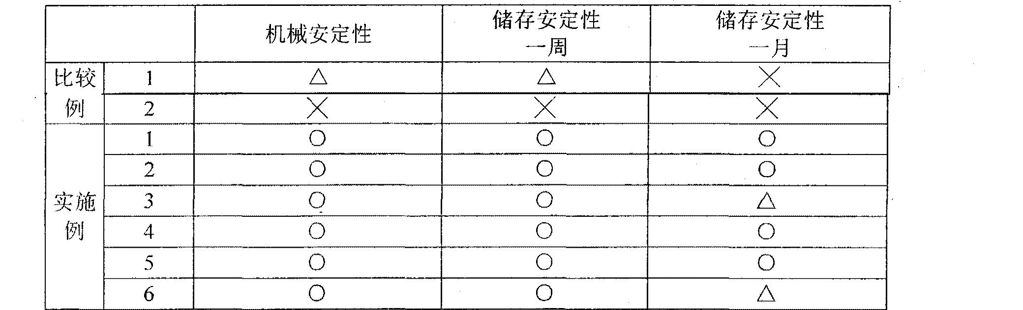 Figure CN102899897BD00171