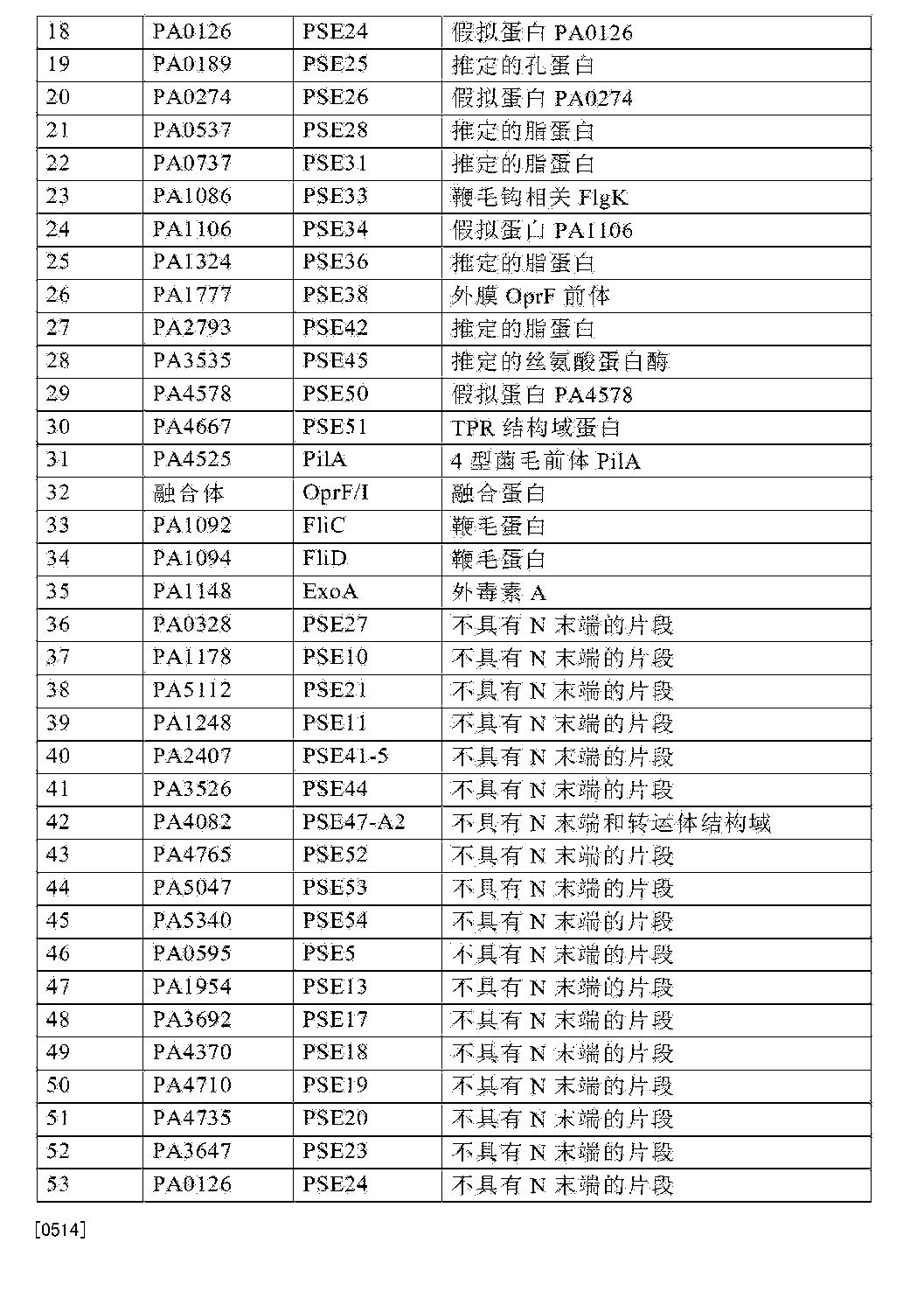 Figure CN105142666AD00511