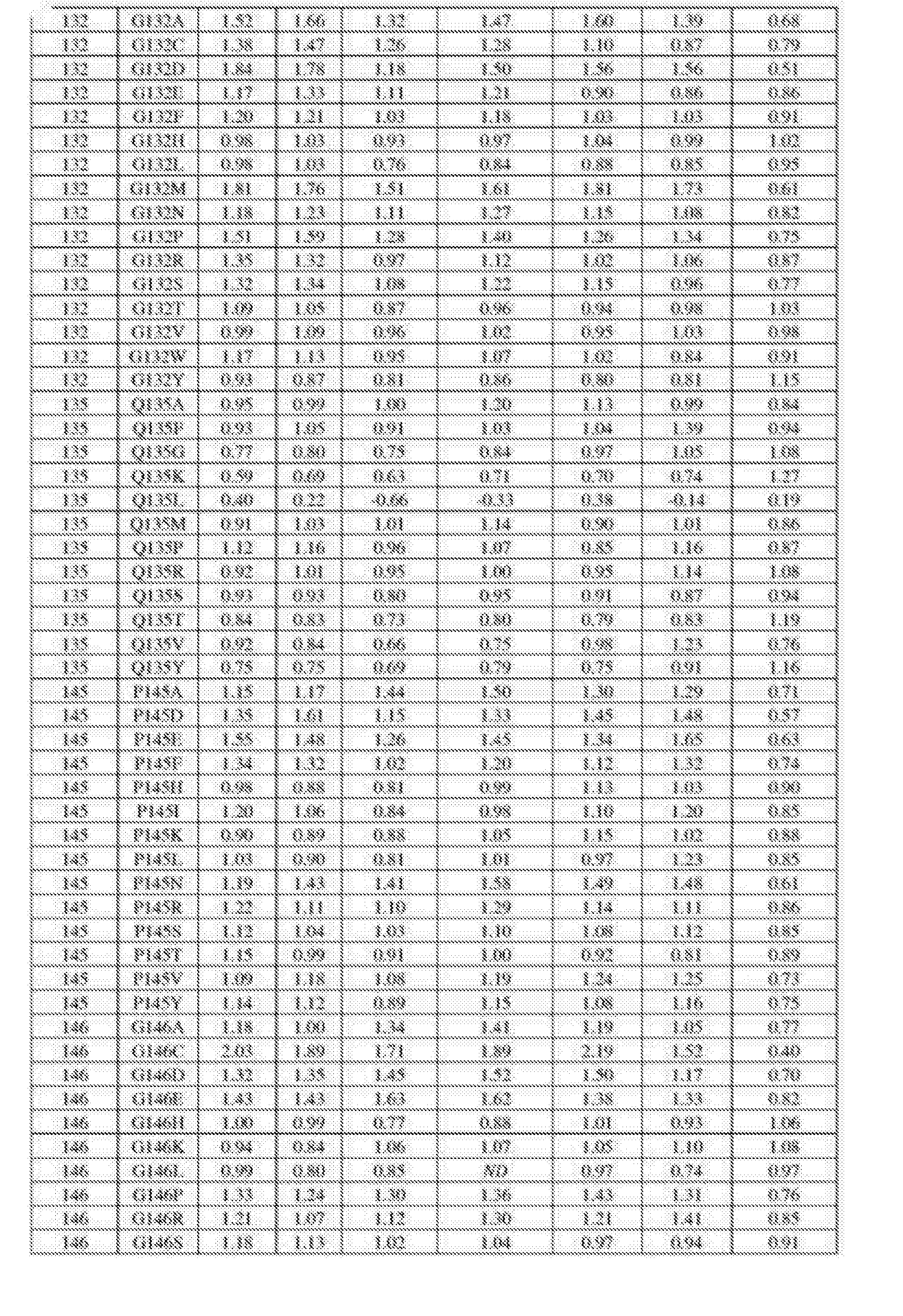 Figure CN105483099AD00911