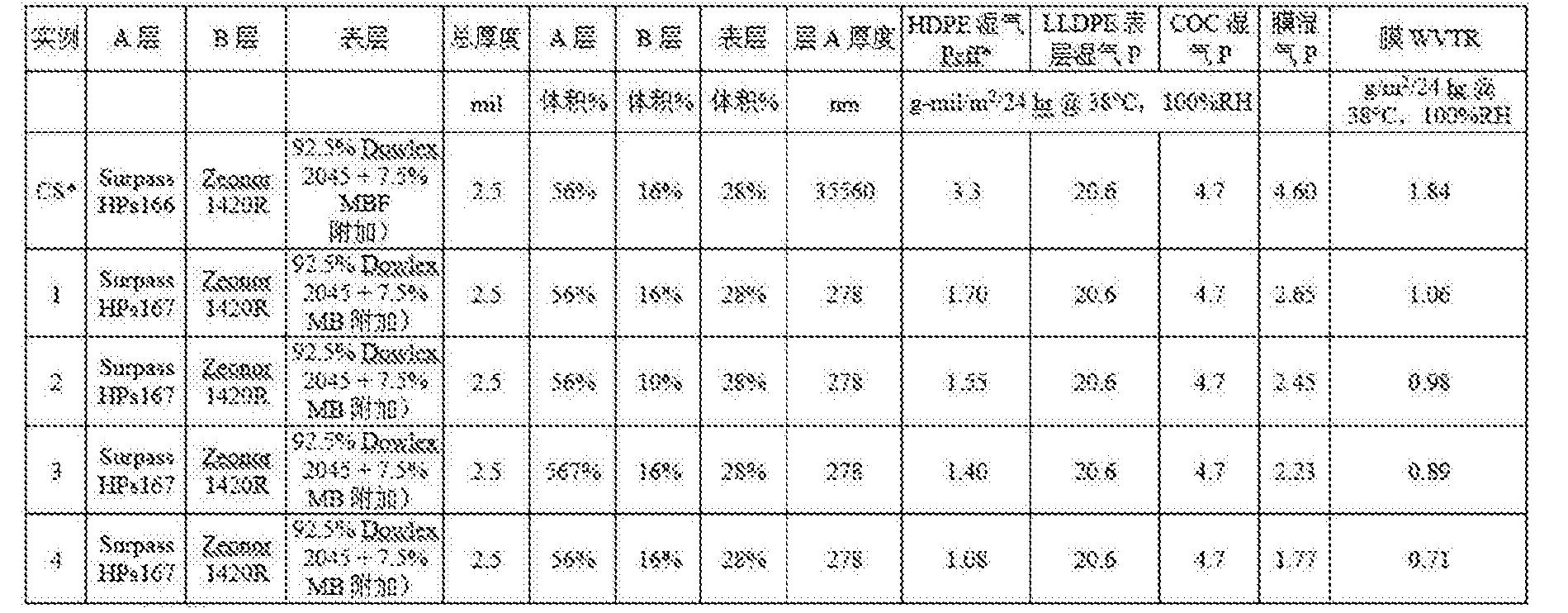 Figure CN106457641AD00151