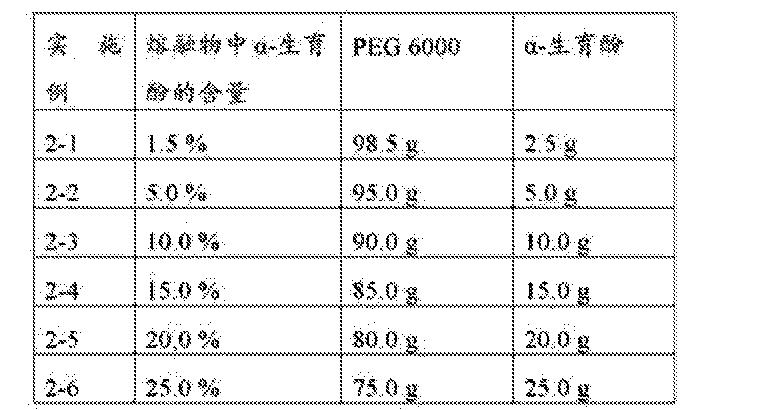 Figure CN102821757BD00191