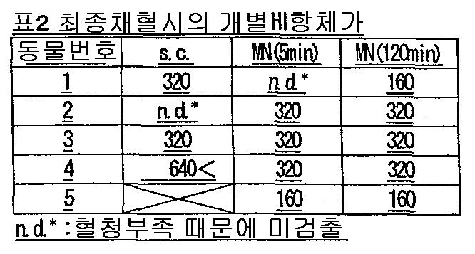 Figure 112011000475462-pct00002