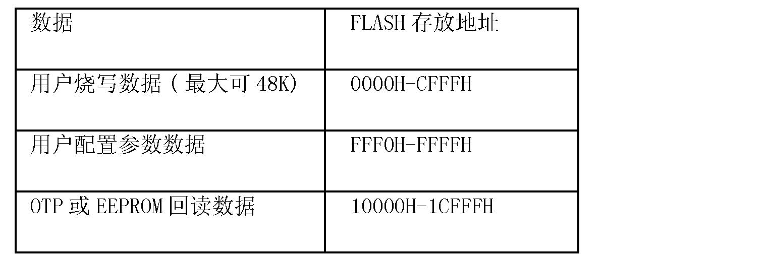 Figure CN101452745BD00061