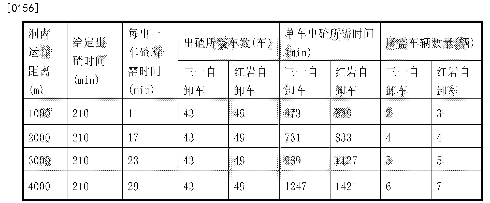 Figure CN103470267BD00182