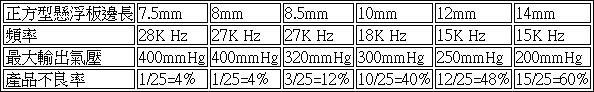 Figure 105128570-A0304-0003