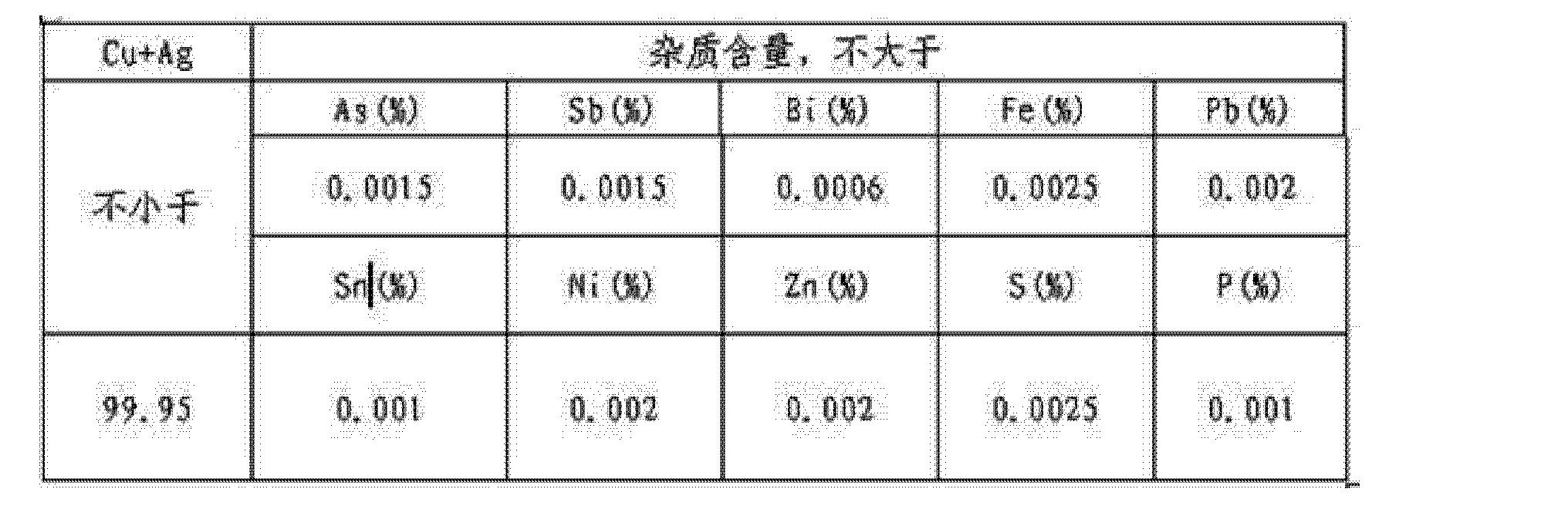 Figure CN102206834BD00071