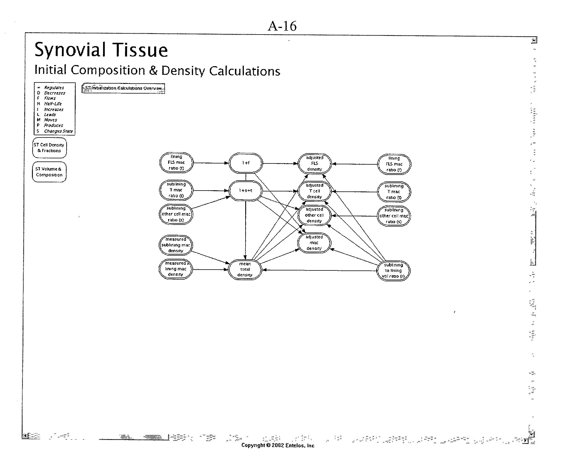 Figure US20030078759A1-20030424-P00017